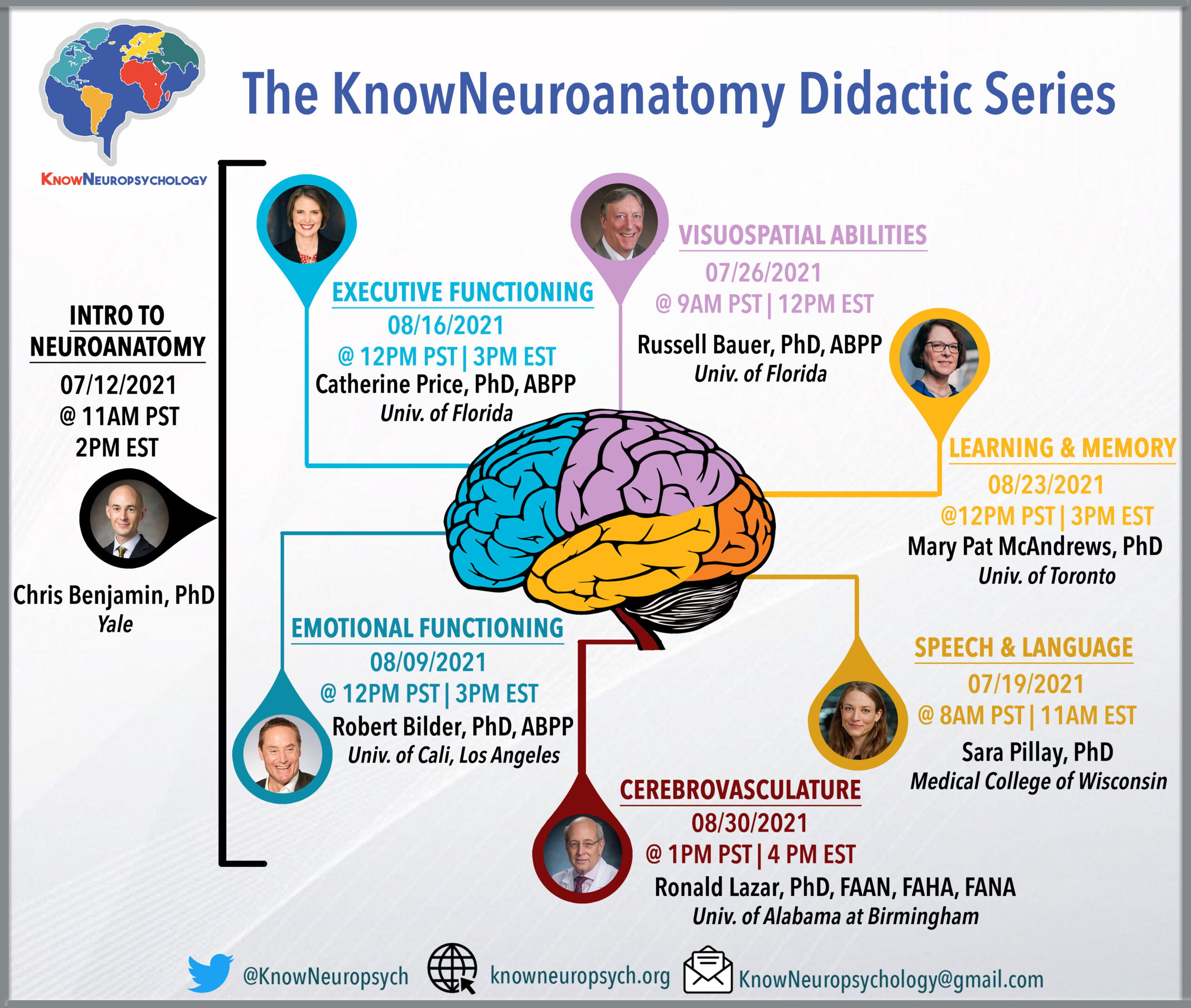 KnowNeuroanatomy Didactic Series: Monday 7/12/21 @ 2pm EST, Introduction to Neuroanatomy with Dr. Chris Benjamin. Monday 7/19/21 @11am EST, Speech and Language with Dr. Sara Pillay. Monday 7/26/21 @12pm EST, Visuospatial abilities with Dr. Russell Bauer. Monday 8/9/21 @ 3pm EST, Emotional Functioning with Dr. Robert Bilder. Monday 8/16/21, Executive functioning with Dr. Catherine Price. Monday 8/23/21 @ 3pm EST, Learning and Memory with Dr. Mary Pat McAndrews. Monday 8/30/21 @ 4pm EST, Cerebrovasculature with Dr. Ronald Lazar.